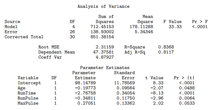 the meaning of f value in the analysis of variance for linear
